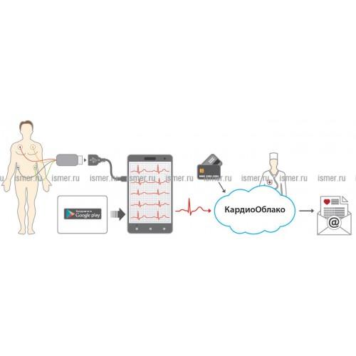 Кардиофлешка ECG Dongle